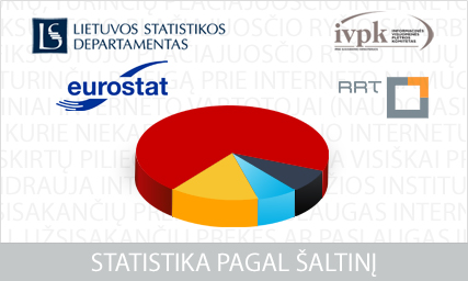 Statistics by sources