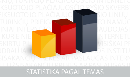 Statistics by themes